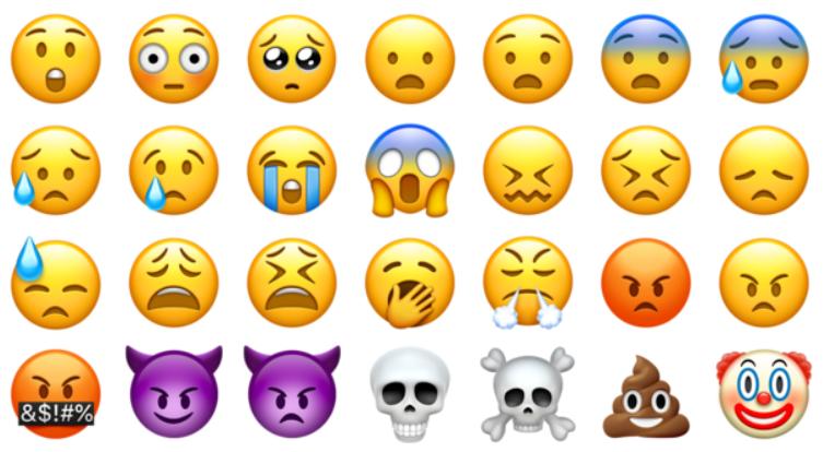 Emoji In Ediscovery Technical Interpretive Challenges Xdd